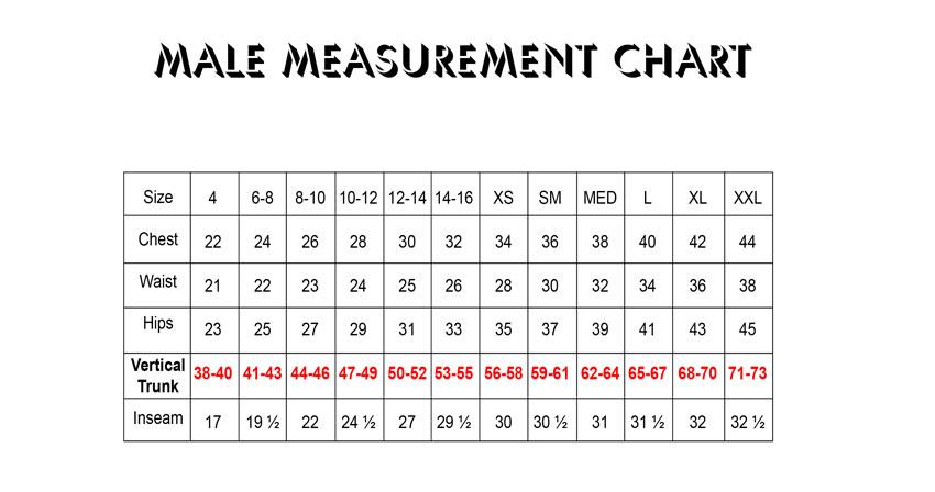 mesure3